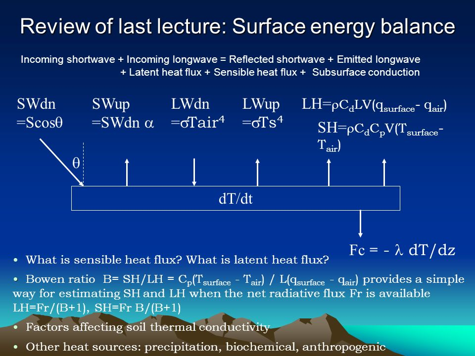 Surface water balance ppt video online download review of last lecture surface energy balance 3 the global water cycle ccuart Choice Image