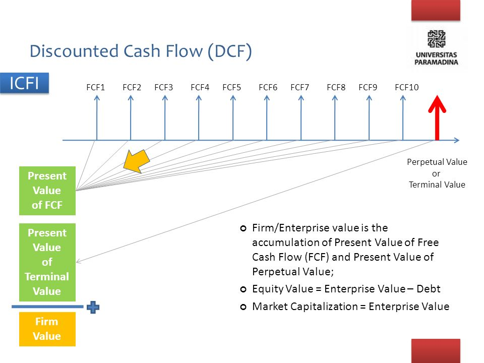 Discount cash flow valuation of upstream