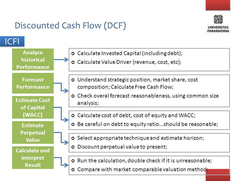 discount cash flow valuation of upstream Valuation - download as powerpoint presentation (ppt), pdf file (pdf), text file (txt) or view presentation slides online.
