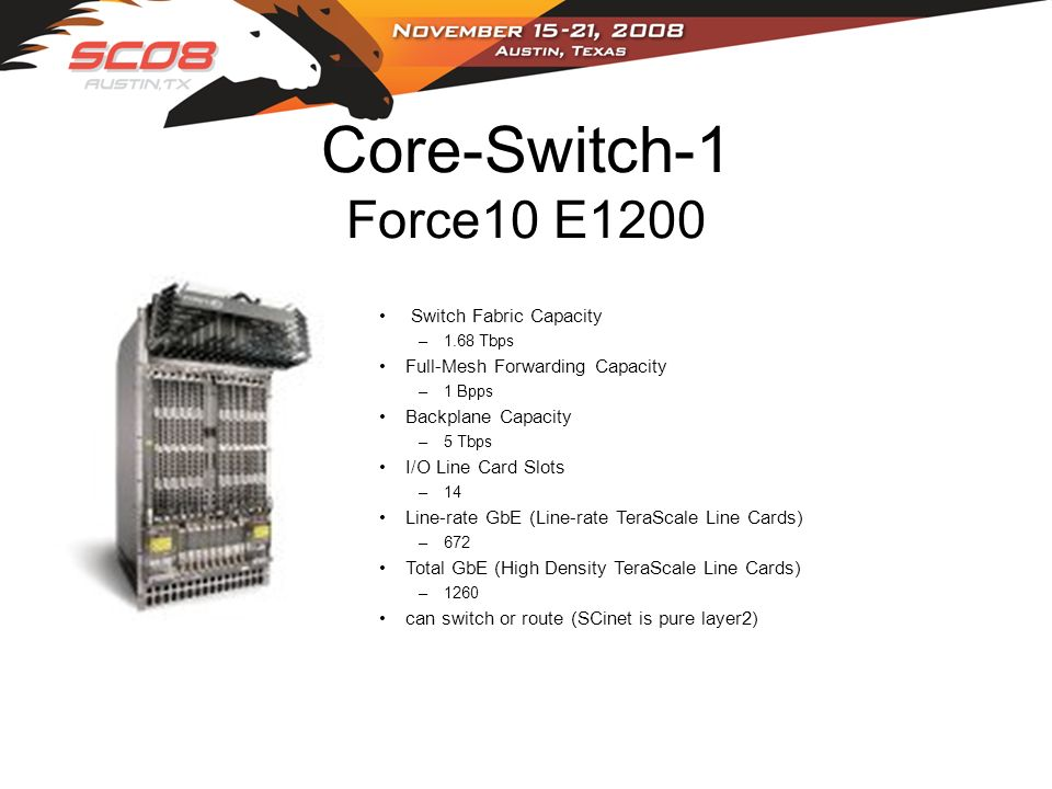 Core-Switch-1 Force10 E1200 Switch Fabric Capacity