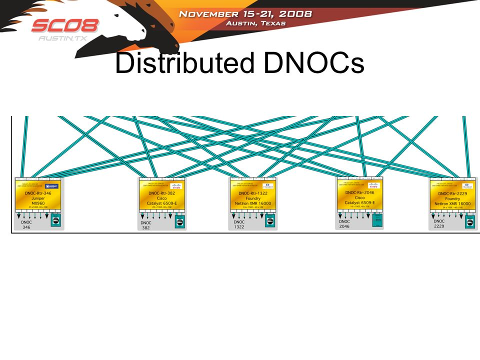 Distributed DNOCs
