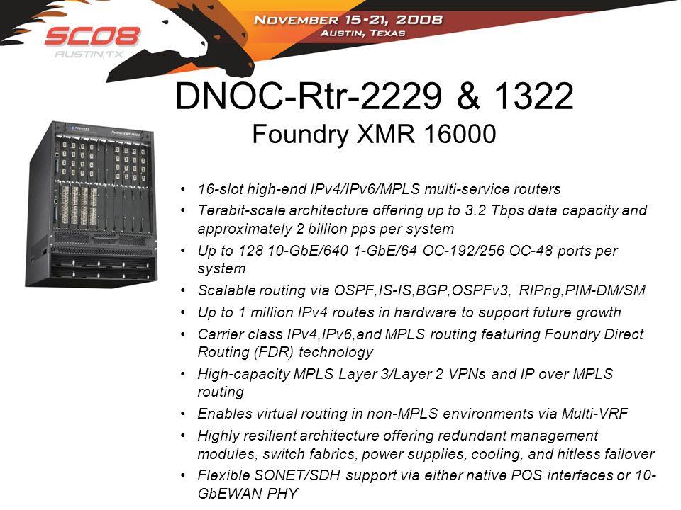 DNOC-Rtr-2229 & 1322 Foundry XMR 16000