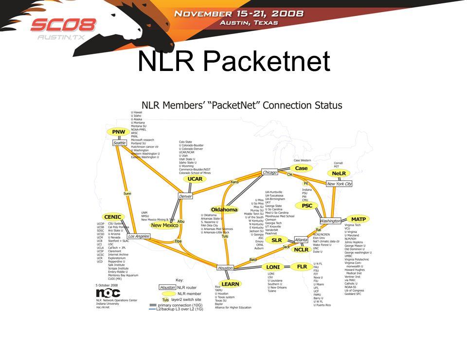 NLR Packetnet