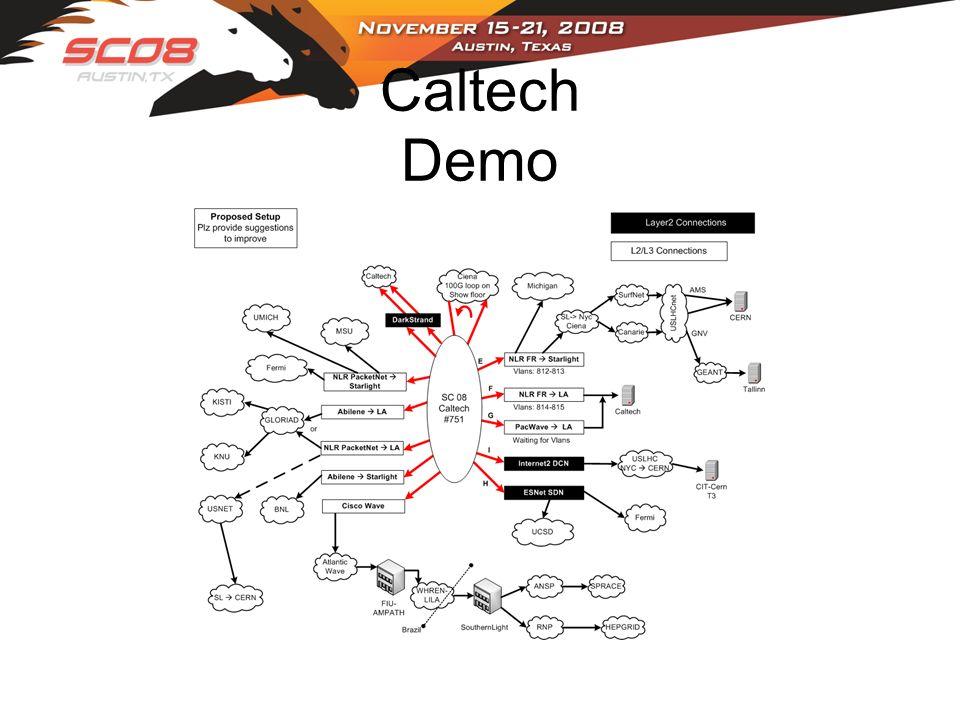 Caltech Demo