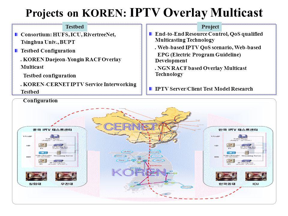 Projects on KOREN: IPTV Overlay Multicast