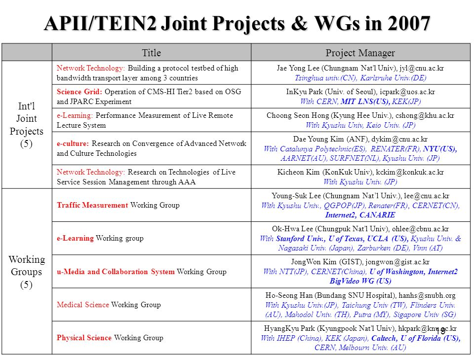 APII/TEIN2 Joint Projects & WGs in 2007