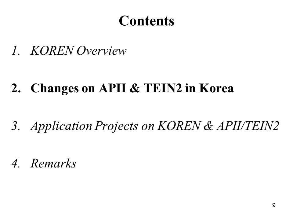 Contents KOREN Overview Changes on APII & TEIN2 in Korea
