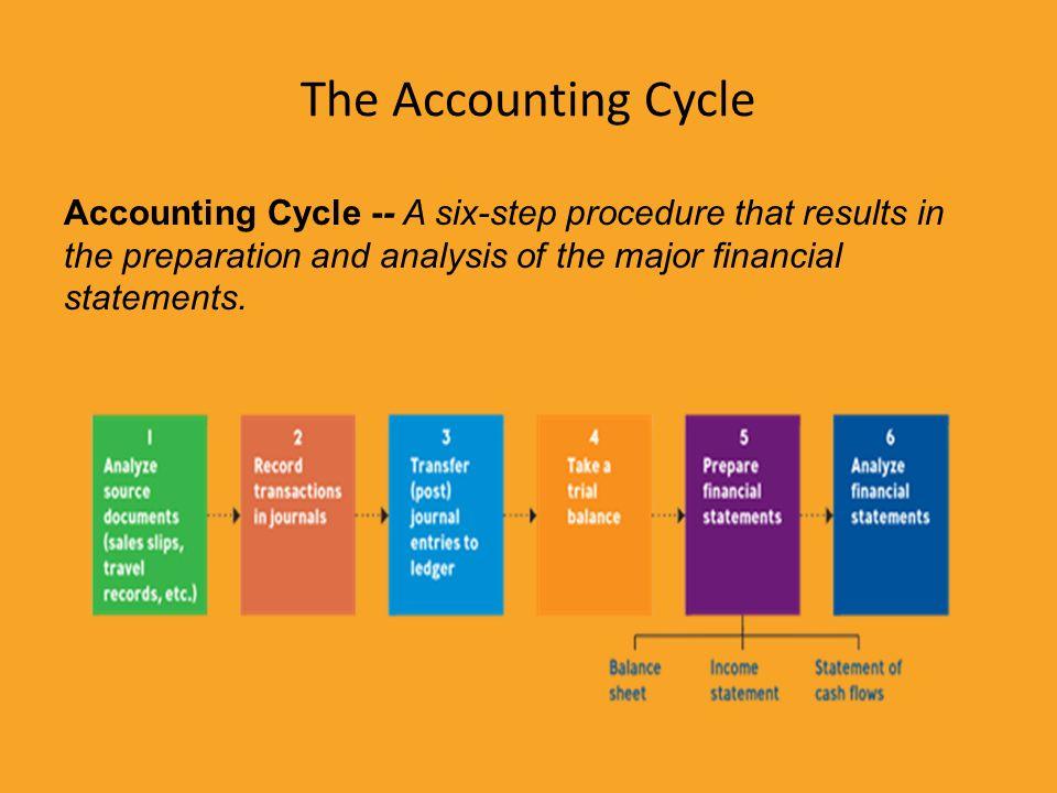 definition of credit management pdf