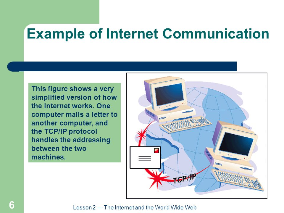 Example of Internet Communication