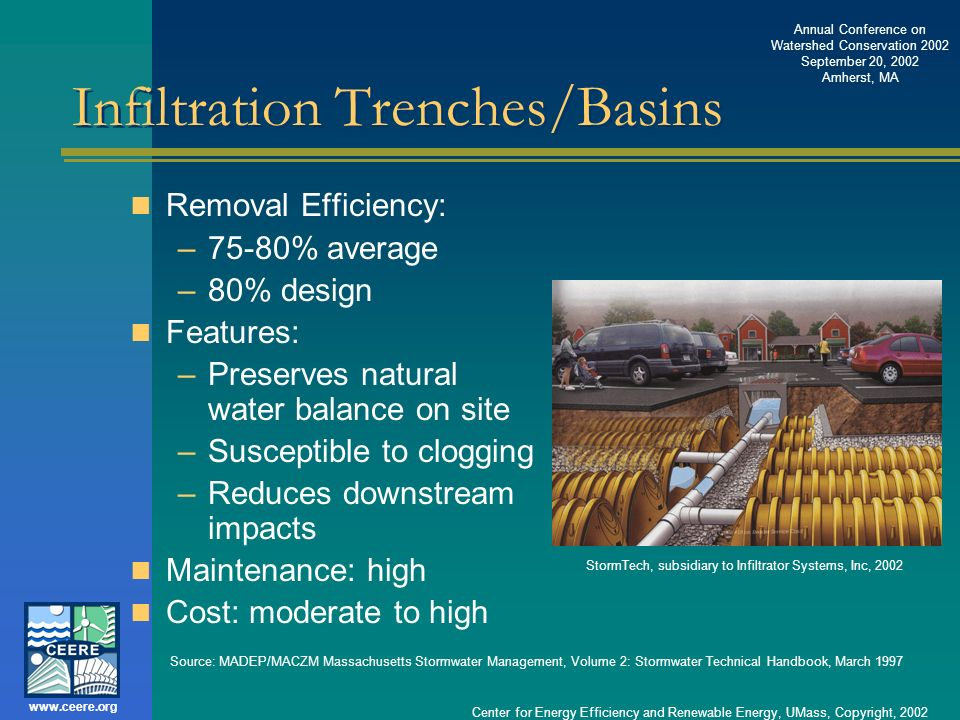 Infiltration Trenches/Basins