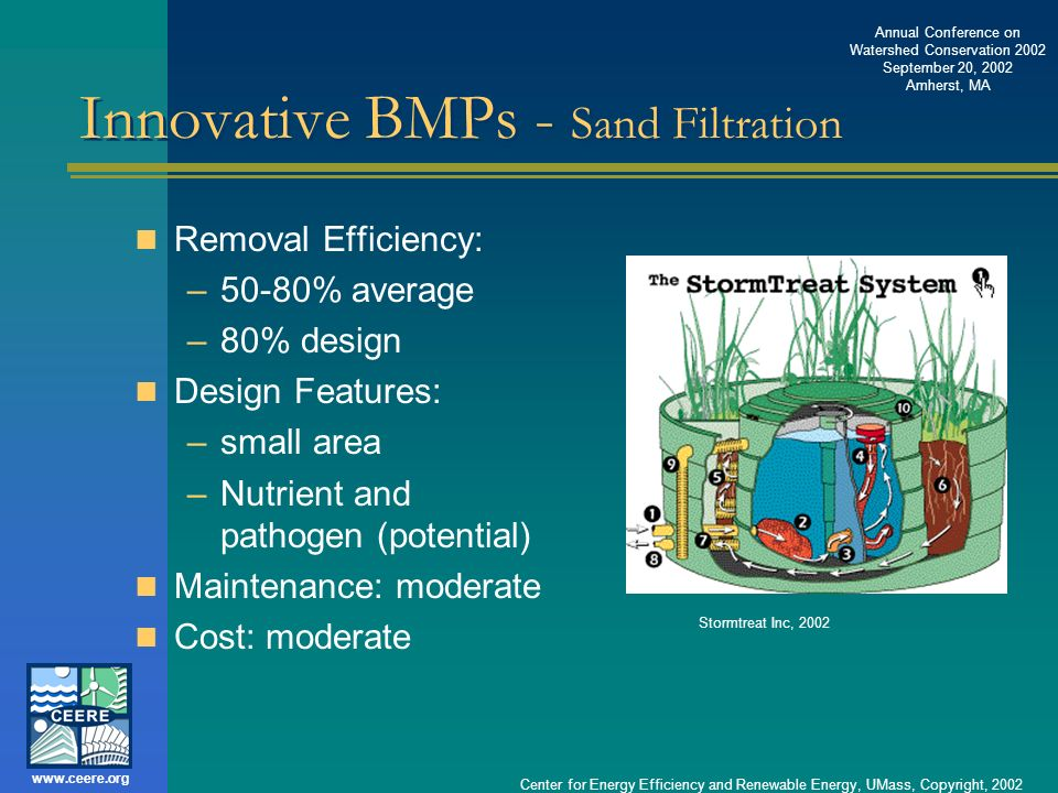 Innovative BMPs - Sand Filtration