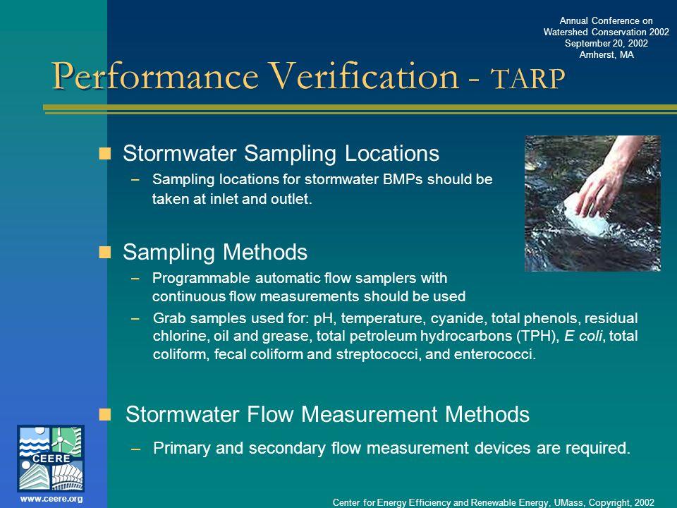 Performance Verification - TARP
