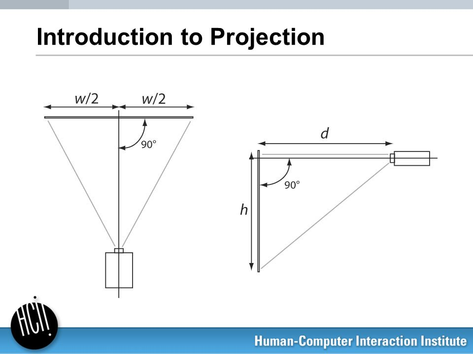 Introduction to Projection