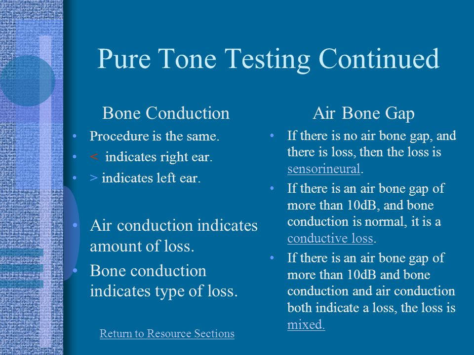 Pure Tone Testing Continued