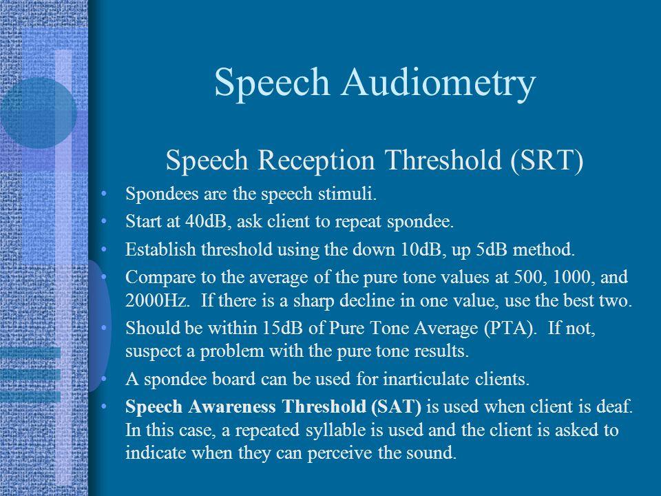 Speech Reception Threshold (SRT)