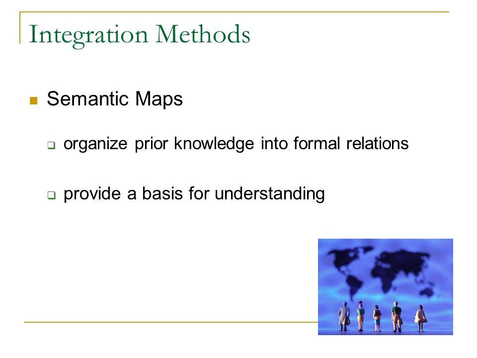 Integration Methods Semantic Maps provide a basis for understanding