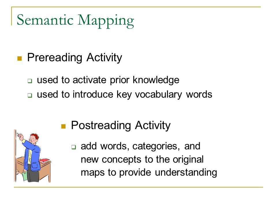 Semantic Mapping Prereading Activity Postreading Activity