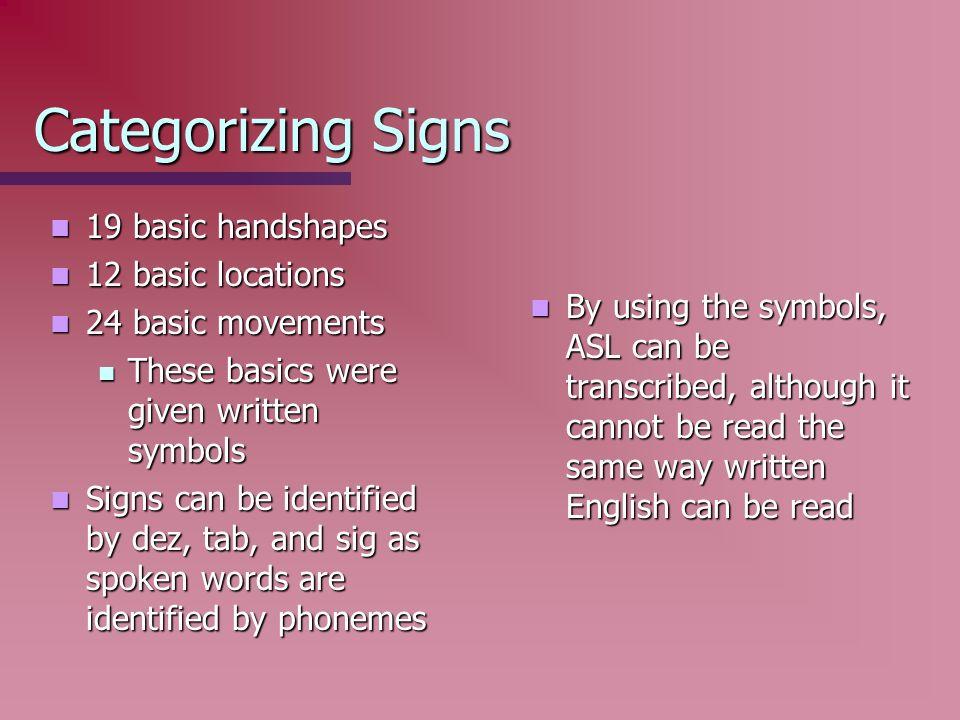 Categorizing Signs 19 basic handshapes 12 basic locations