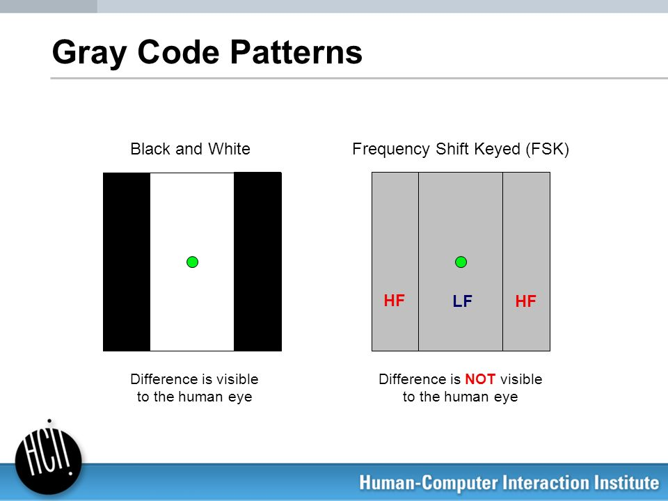 Gray Code Patterns Black and White Frequency Shift Keyed (FSK) HF LF