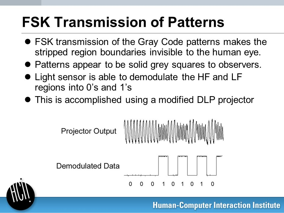 FSK Transmission of Patterns