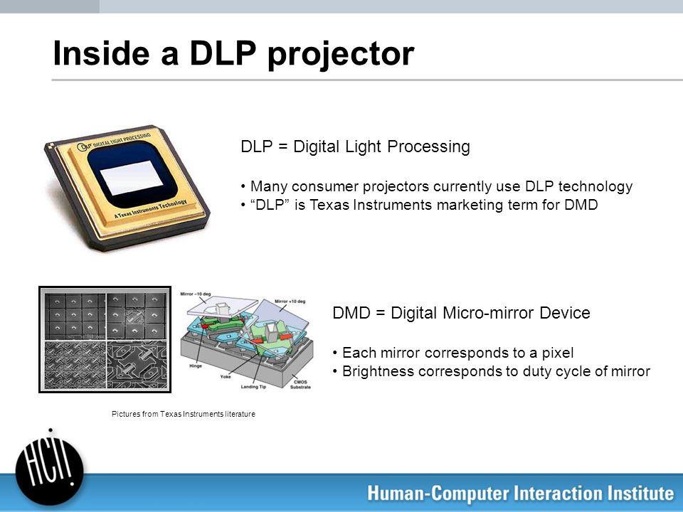 Inside a DLP projector DLP = Digital Light Processing