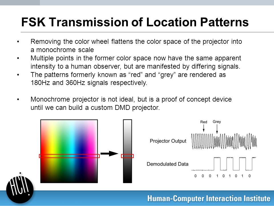 FSK Transmission of Location Patterns
