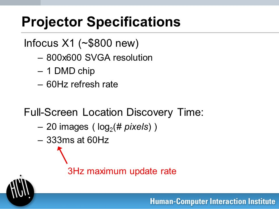 Projector Specifications