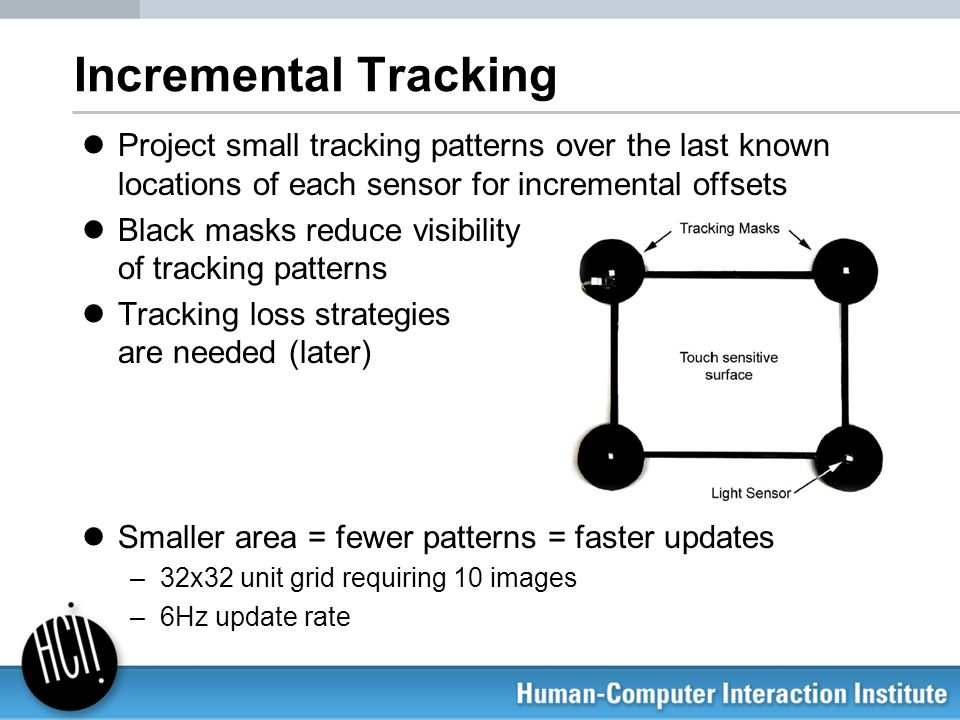 Incremental Tracking Project small tracking patterns over the last known locations of each sensor for incremental offsets.