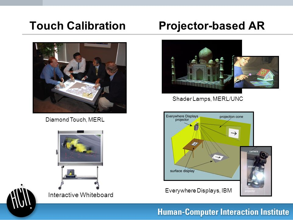 Touch Calibration Projector-based AR Interactive Whiteboard