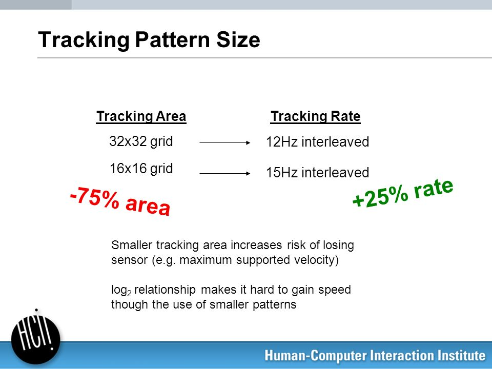 Tracking Pattern Size +25% rate -75% area Tracking Area Tracking Rate