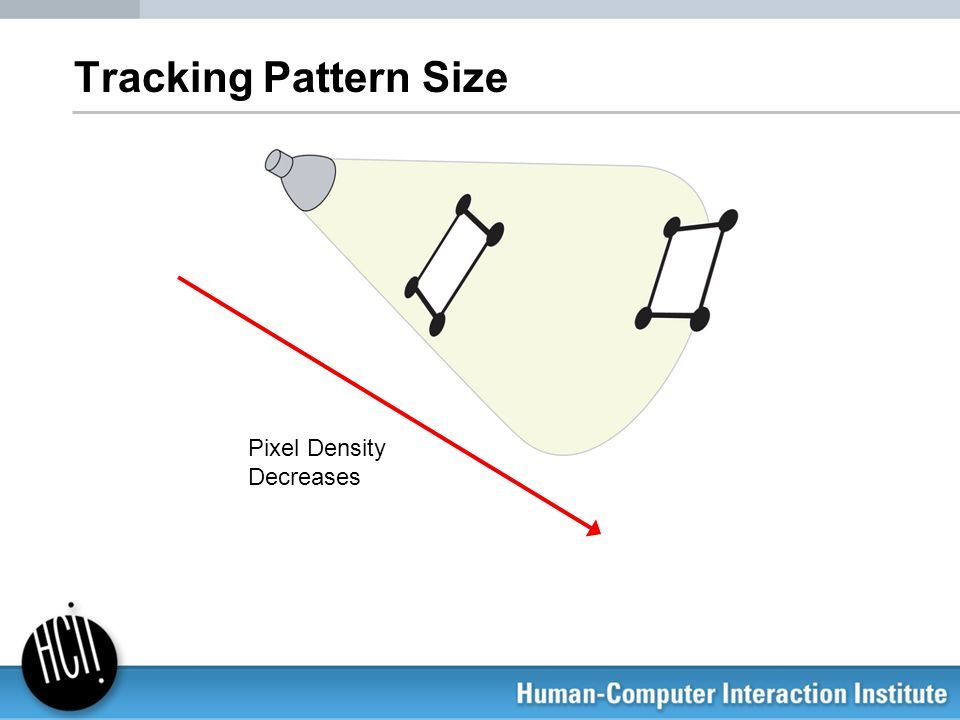 Tracking Pattern Size Pixel Density Decreases