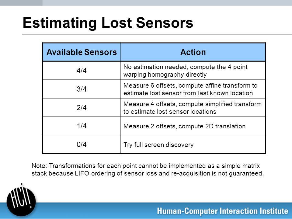 Estimating Lost Sensors