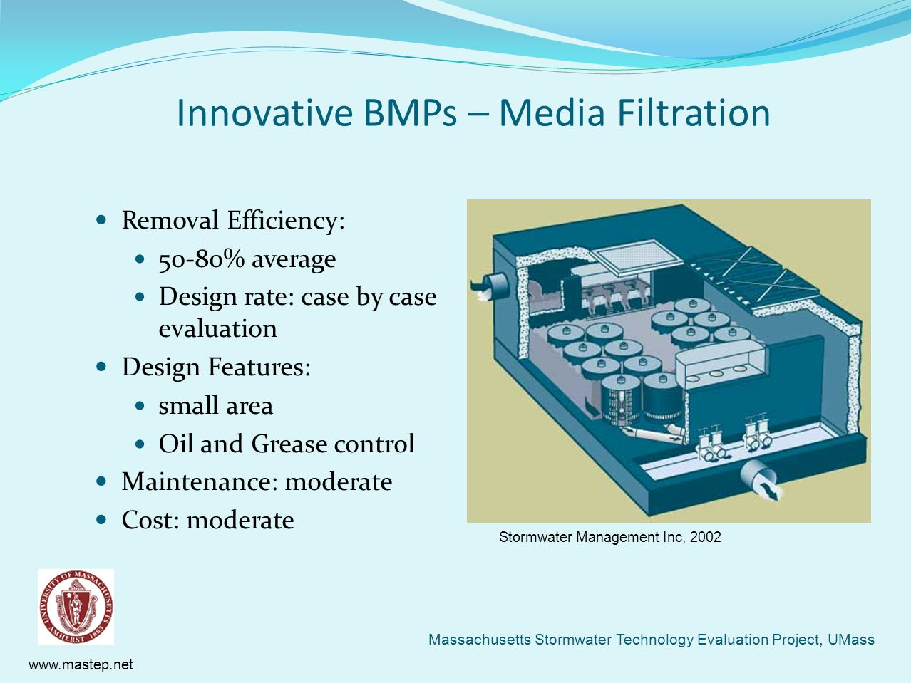Innovative BMPs – Media Filtration