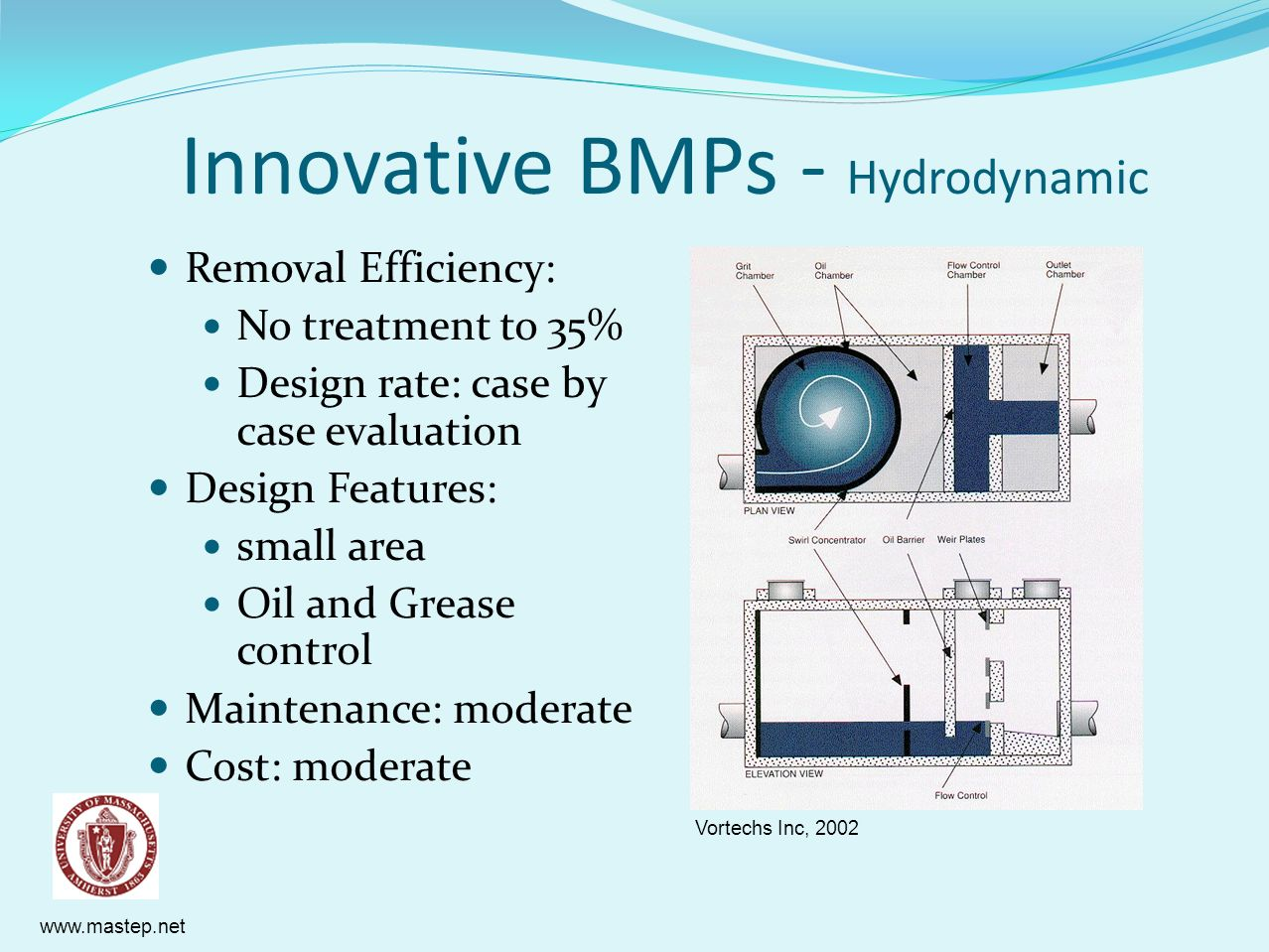 Innovative BMPs - Hydrodynamic