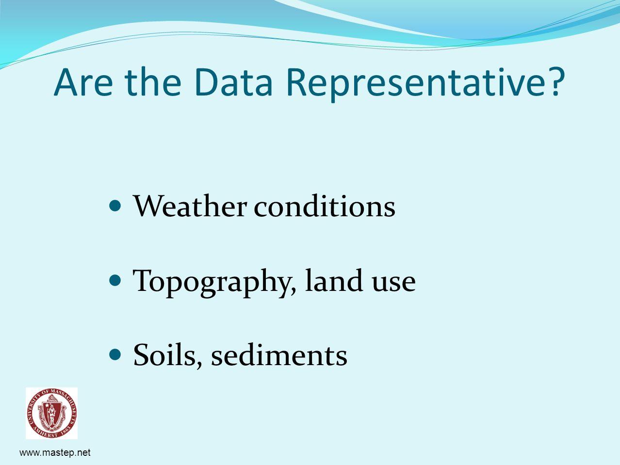 Are the Data Representative