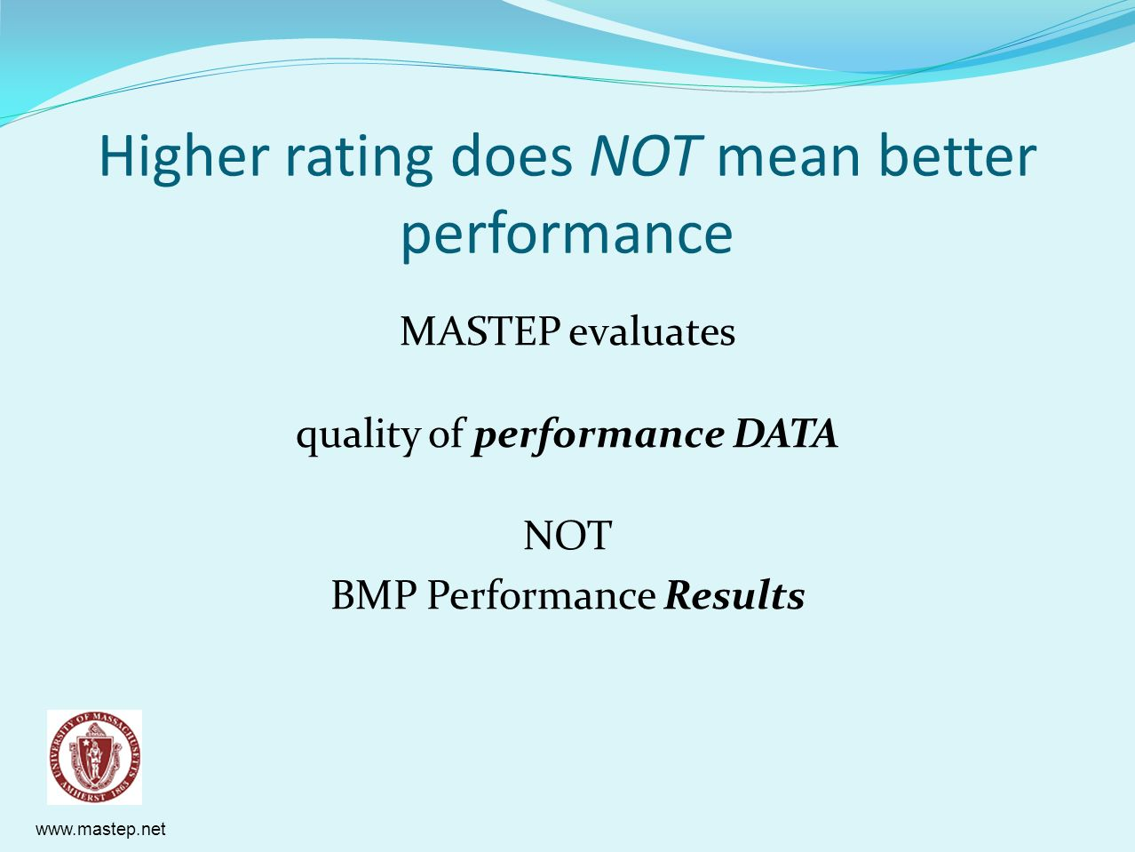Higher rating does NOT mean better performance