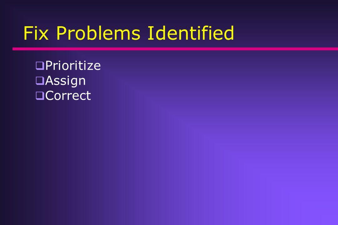 Fix Problems Identified