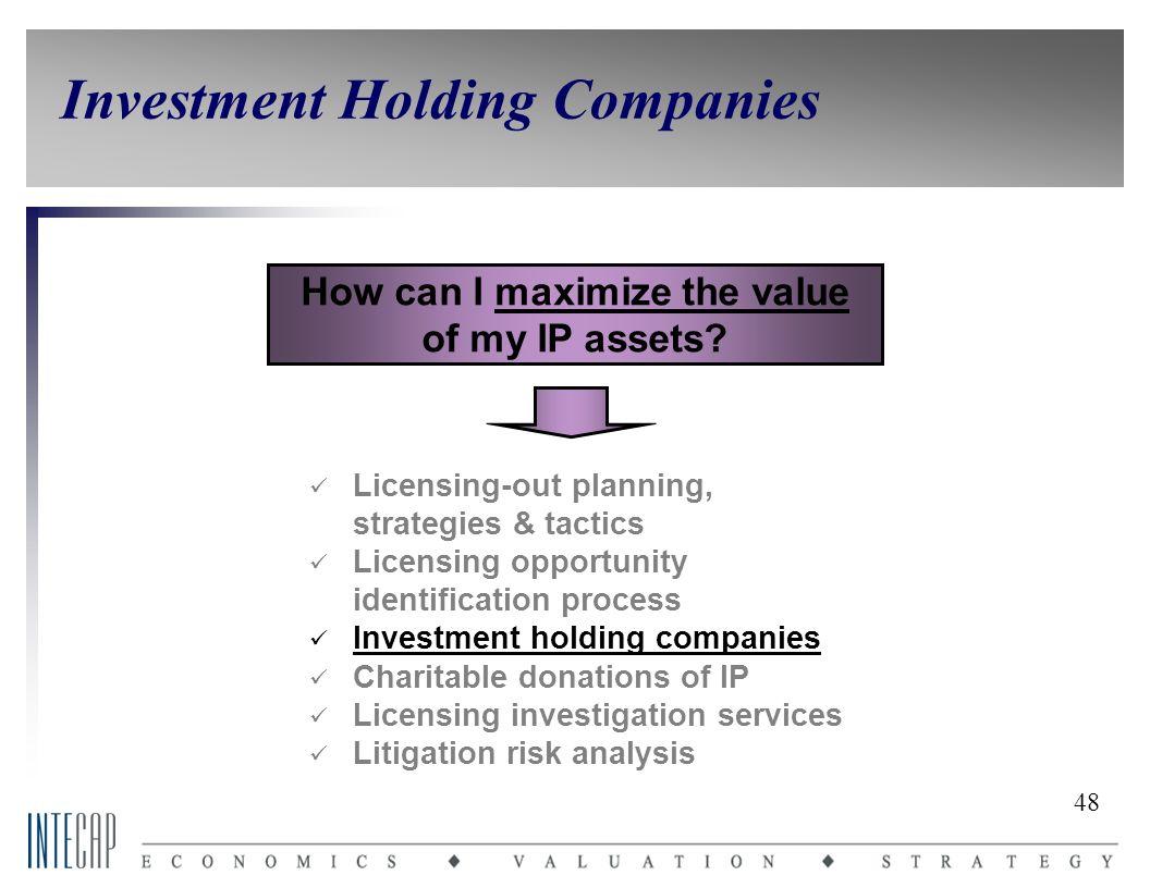 List of asset management firms - Wikipedia