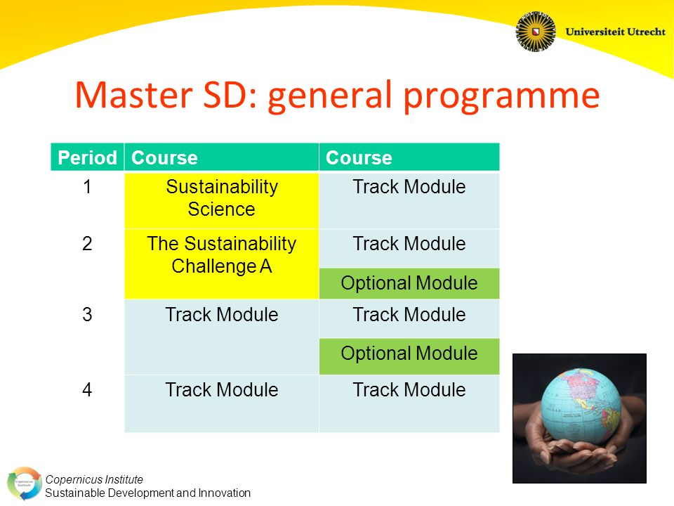 Master SD: general programme