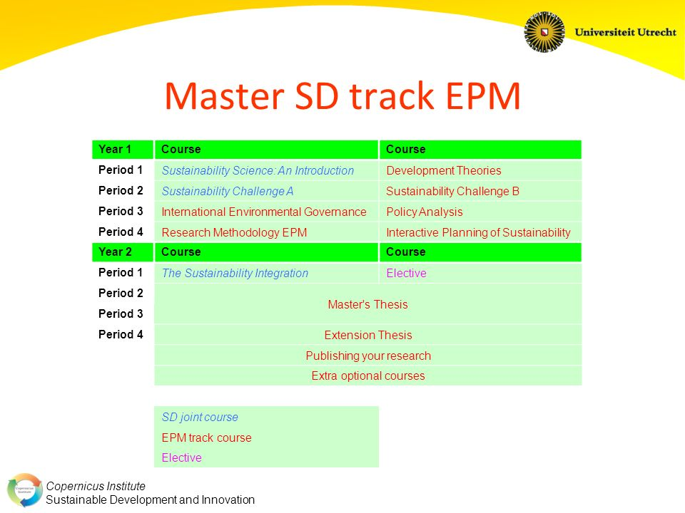 Master SD track EPM Year 1 Course Period 1