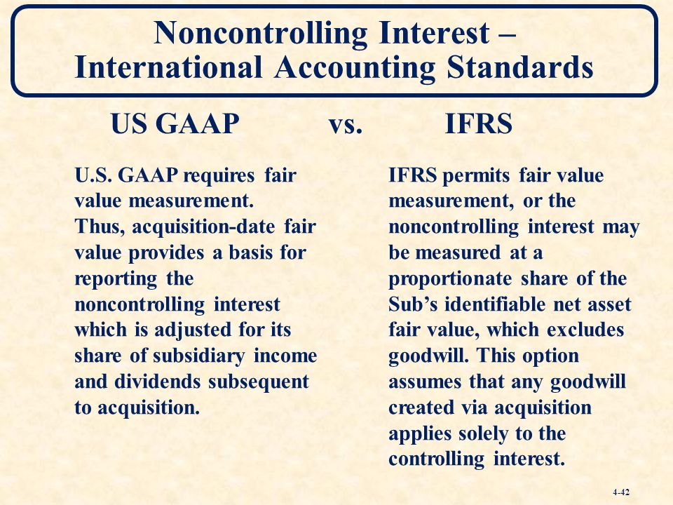 fair value accounting its impacts on Difference between historical cost and fair value accounting.