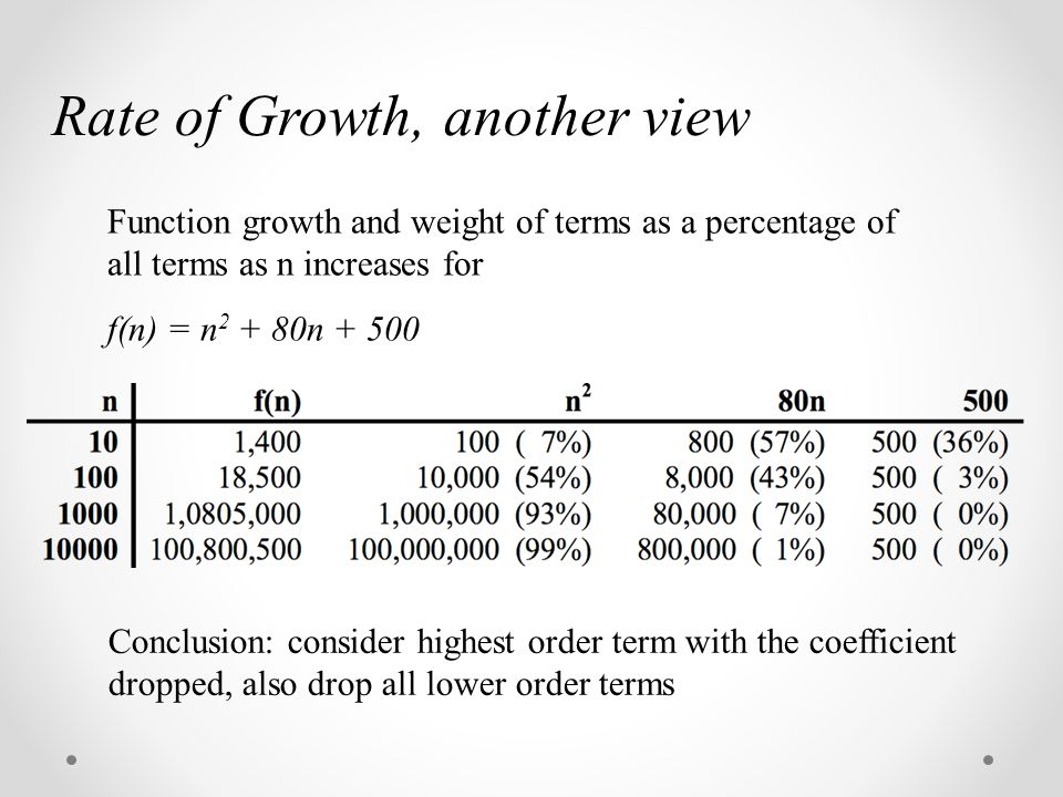 the sequence and rate of development Since the geometric series, or their partner the continuous exponential have  varying rates of change, it is nice to find something consistant.