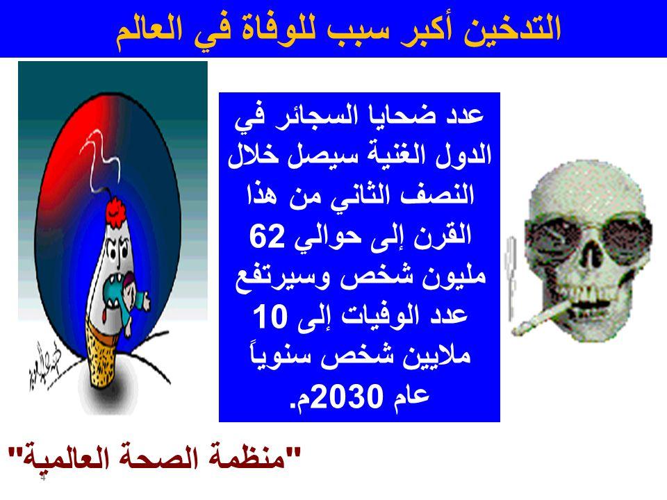 التدخين أكبر سبب للوفاة في العالم