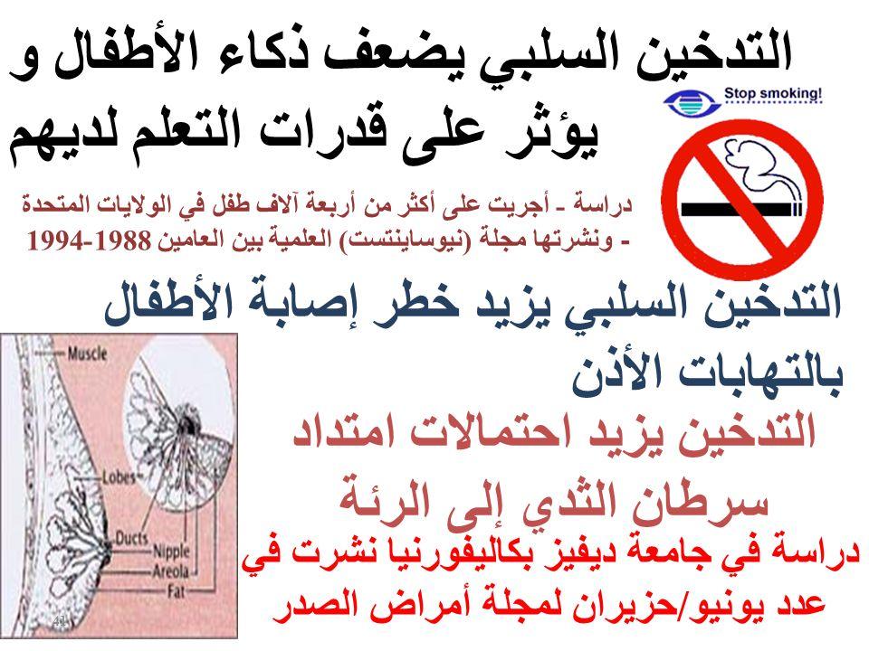 التدخين يزيد احتمالات امتداد سرطان الثدي إلى الرئة