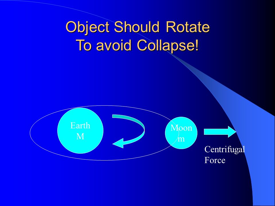 Object Should Rotate To avoid Collapse! Earth M Moon m
