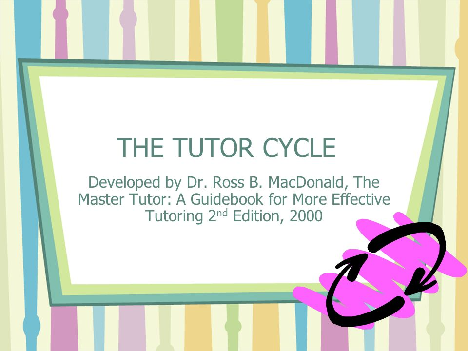 THE TUTOR CYCLE Developed by Dr. Ross B.