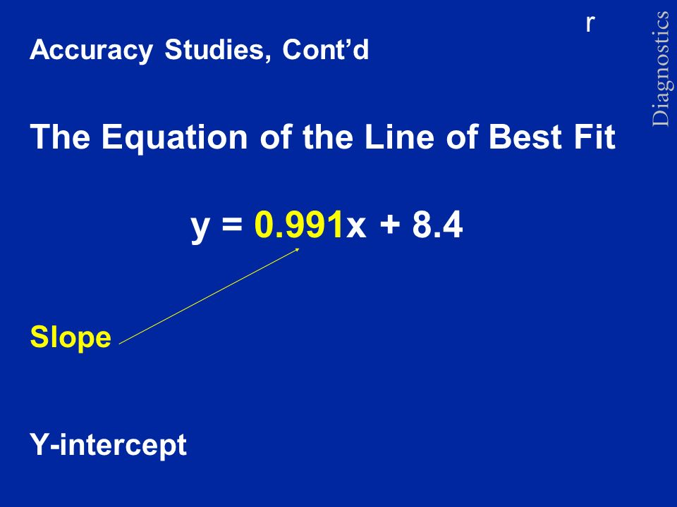Accuracy Studies, Cont'd The Equation of the Line of Best Fit
