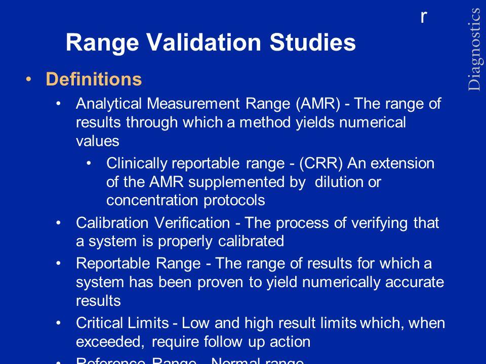 Range Validation Studies