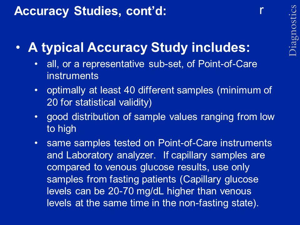 Accuracy Studies, cont'd: