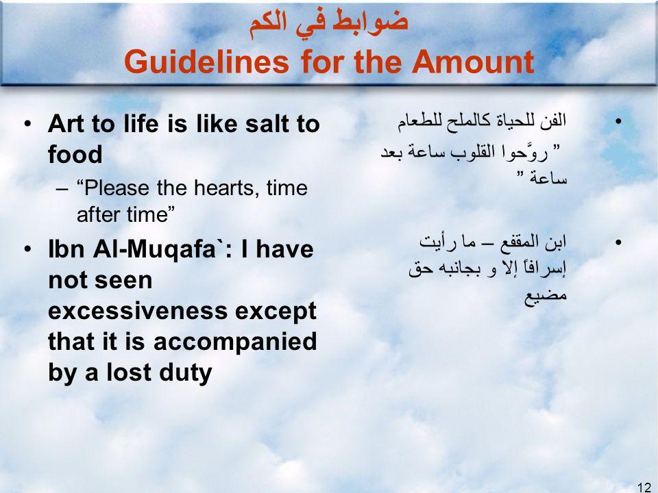 ضوابط في الكم Guidelines for the Amount